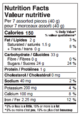 Allsorts 200g Bag Nutrition Facts Table Image