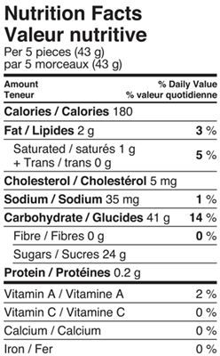 Black Currant Liquorice 200g Nutrition Facts Table Image