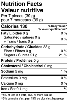 Canada Wine Gums 200g Nutrition Facts Table Image