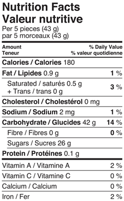 Chocolate Limes 200g Nutrition Facts Table Image
