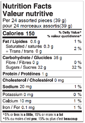 Dolly Mix 200g Nutrition Facts Table Image