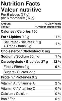 Fruit Drops 200g Nutrition Facts Table Image