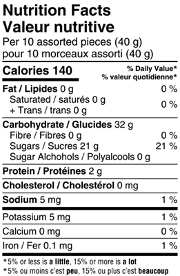 Funmix Sweet Gummy Candy 200g Nutrition Facts Table Image