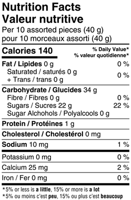 Funmix Sour Gummy Candy 200g Nutrition Facts Table Image