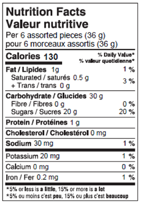 Funsorts 200g Nutrition Facts Table Image