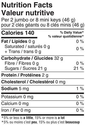 Krazy Keys 200g Nutrition Facts Table Image