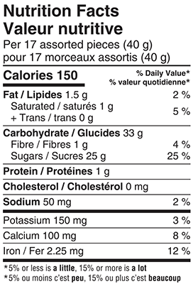 Mini Allsorts Tower 700g Nutrition Facts Table Image