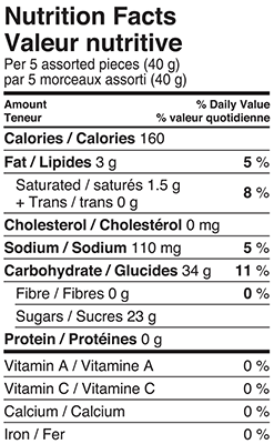 Mint Candy Assortment 200g Nutrition Facts Table Image