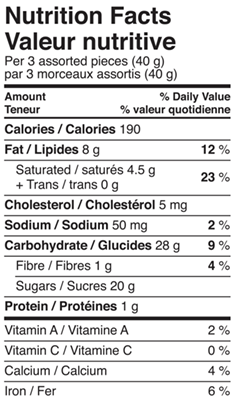 Occasions Chocolate Toffee Tin 600g Nutrition Facts Table Image