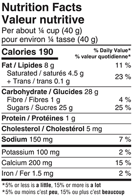 Sponge Toffee Bites 200g Nutrition Facts Table Image