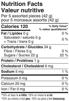 Wiggly Worms 200g Nutrition Facts Table image
