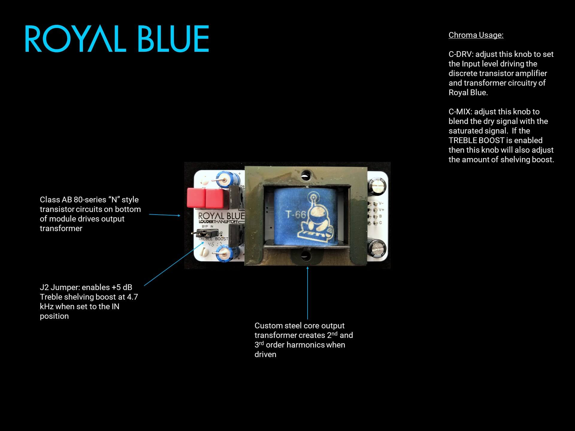 Royal Blue Manual