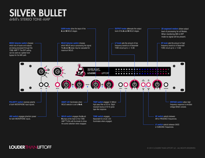 Silver Bullet - drBill's Stereo Tone-Amp™