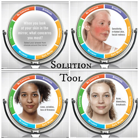 Rodan+Fields, Skincare Consultation - Solutions Tool