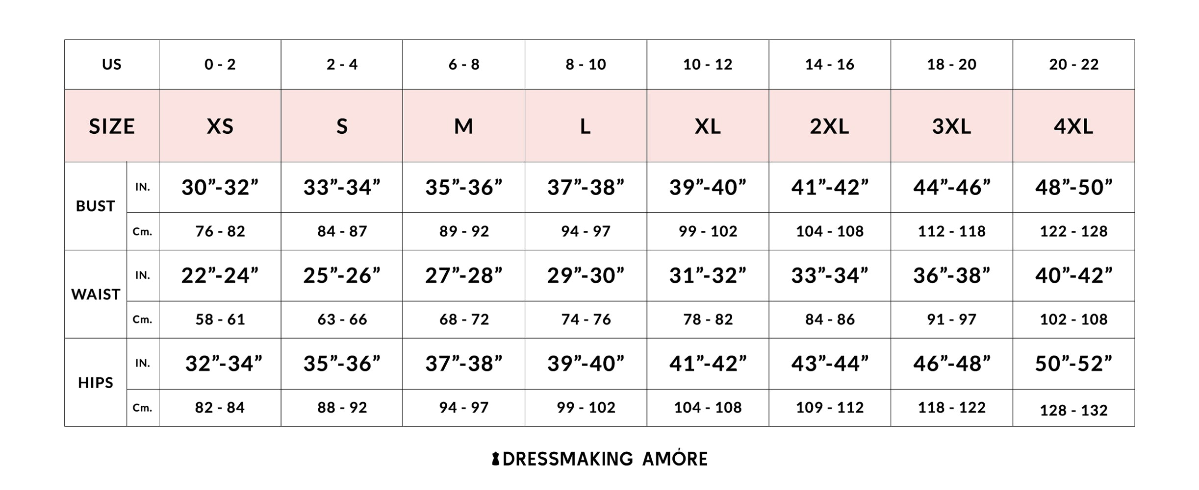 Dressmaking Amore Sewing Patterns Sizing Guide