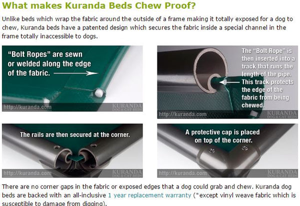 Chew Proof Pvc Cot Used By Pro Breeders Officialdoghouse