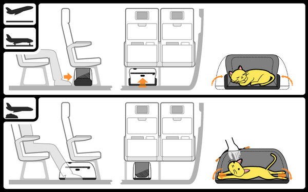 See All Our AIRLINE APPROVED PET CARRIERS Approved For In Cabin Flight