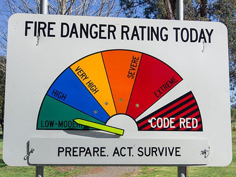 Protect Your Shed for the Fire Season