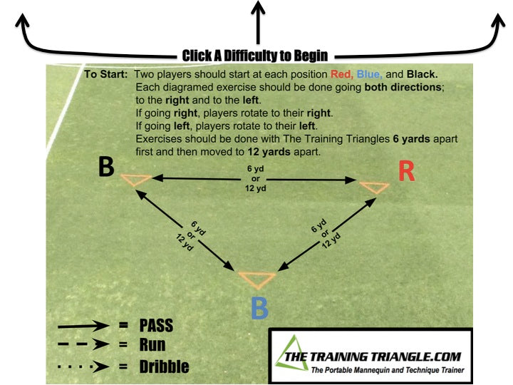 Team Training Guide – The Training Triangle