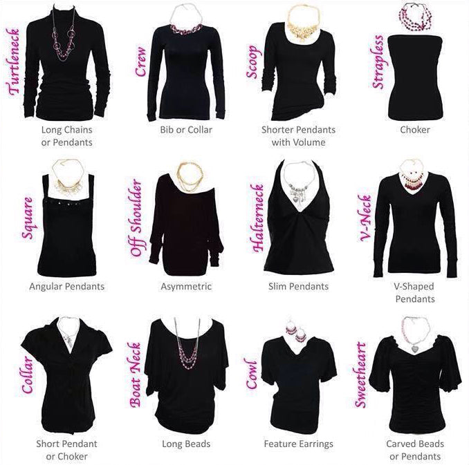 necklaces styles infographic