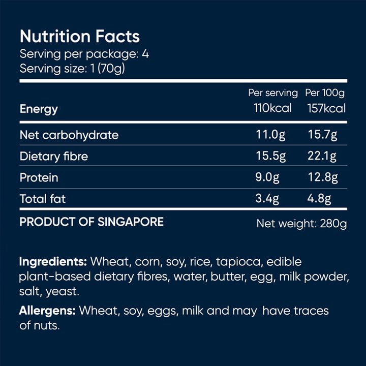 Pita Bread Nutritional Facts