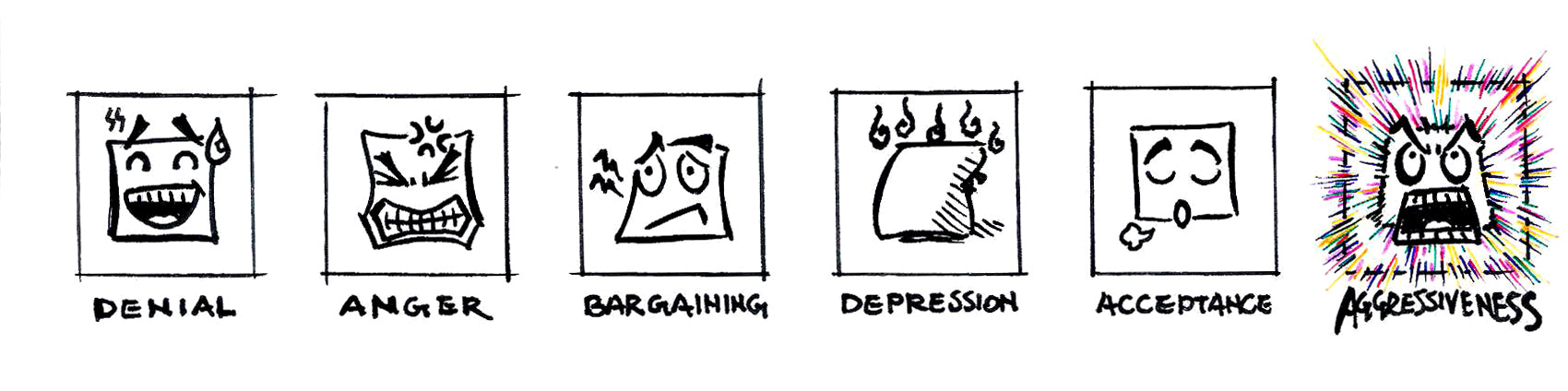 5 stages of grief, 5 stages of setback