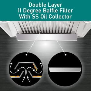 11 Degree Inclined Baffle Filter with SS Oil Collector