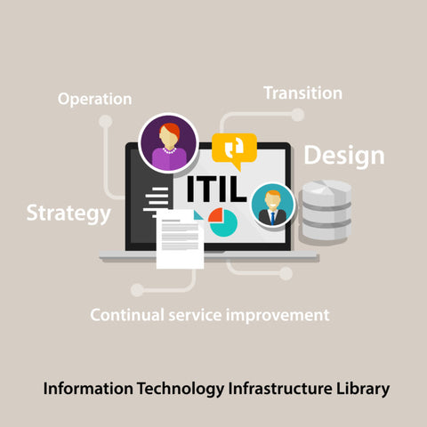 ITIL Implementation ,Implementing ITIL in the PDCA approach