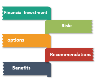 Phases of Business Case, ITIL