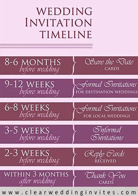 when to send out save the date and wedding invitation