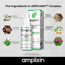 Load image into Gallery viewer, Amplixin Hair Growth Support System - Intensive Growth Serum, Stimulating Shampoo and Revitalizing Conditioner