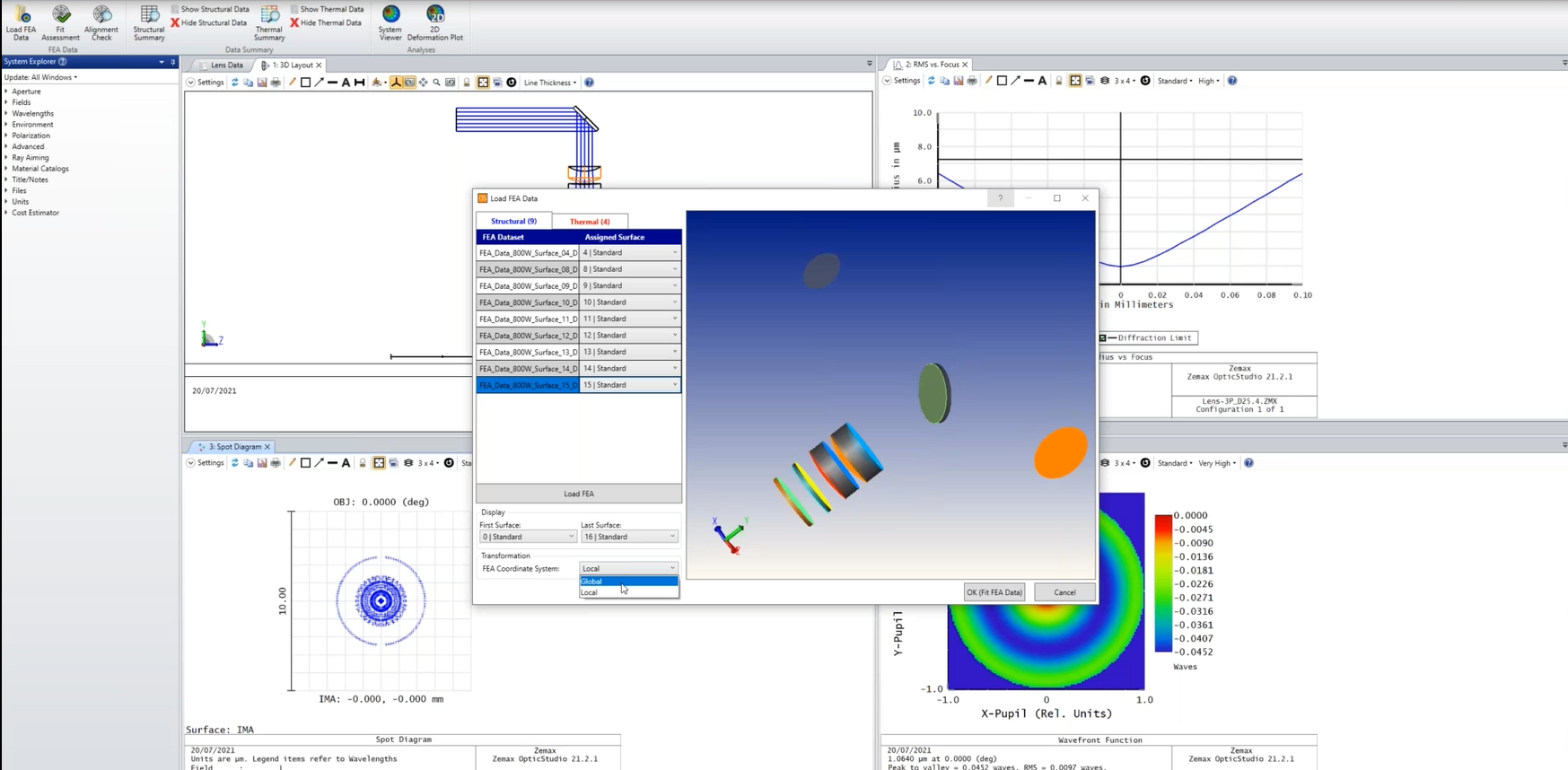 OpticStudio STAR Module and full system modeling with the Zemax suite