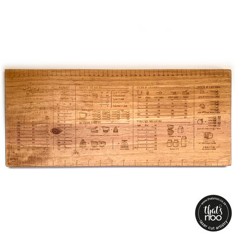 Kitchen Conversion Chopping Board
