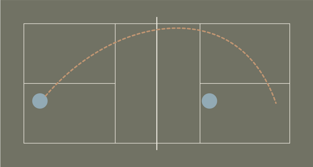 6. If your opponent manages to get to the kitchen line, a lob might be necessary.