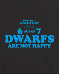 Dwarfs Are Not Happy