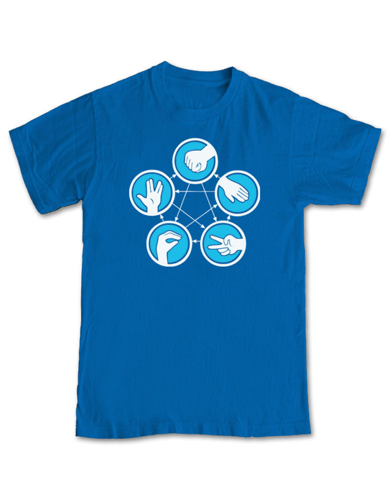 The Big Bang Theory Rock Paper Scissors Lizard Spock