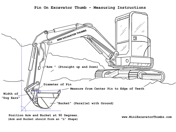 How to Measure your Excavator for a Thumb Attachment – www ...