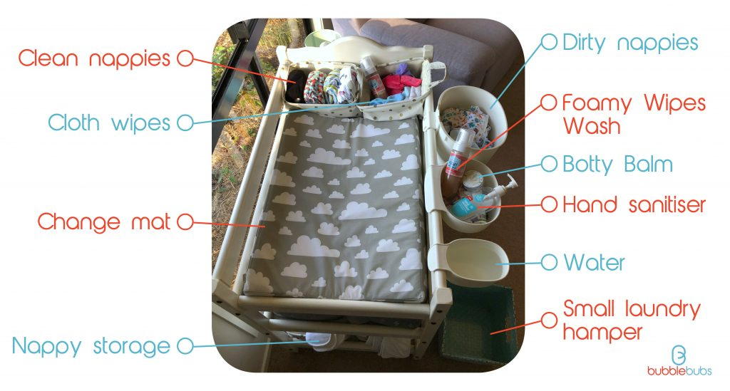 Diagram of a change table set up for using reusable nappies