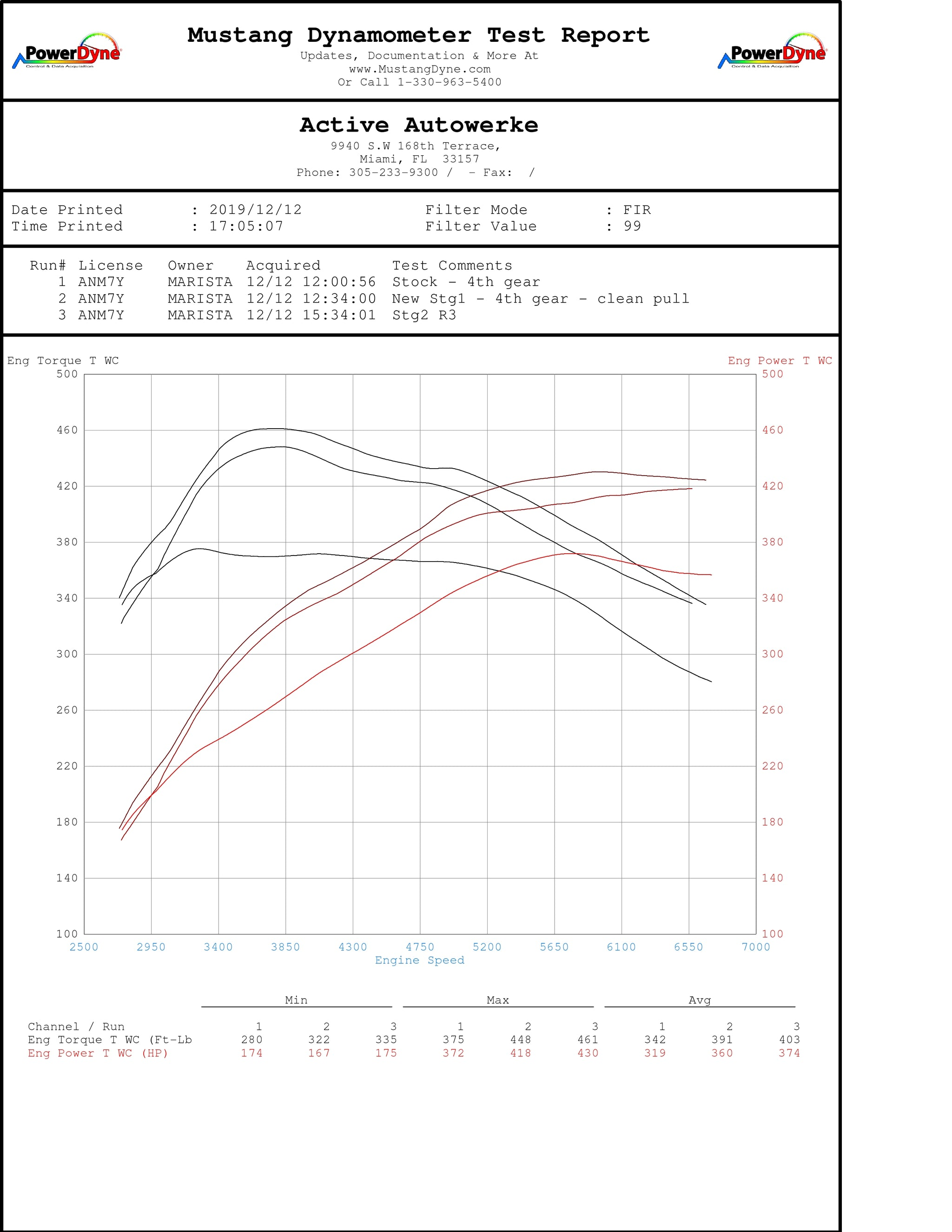 Active Autowerke BMW G20 B58 M340i Catted Downpipe
