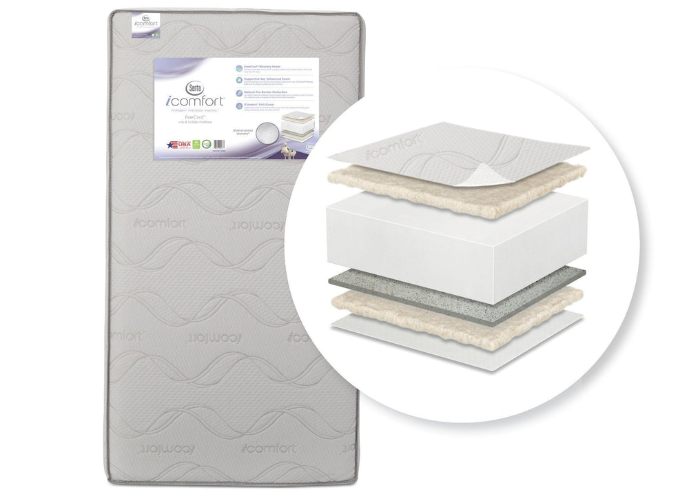 Serta iComfort EverCool® Crib & Toddler Mattress with cutout a2a