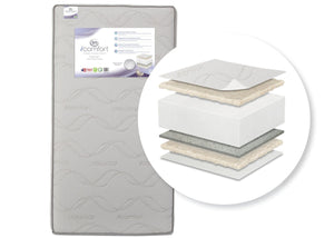 Serta iComfort EverCool® Crib & Toddler Mattress with cutout a2a No Color (NO)