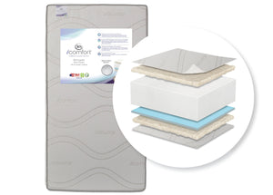 iComfort® Moongaze Foam Crib and Toddler Mattress (A41216-1032-NO), cutout, a2a No Color (NO)