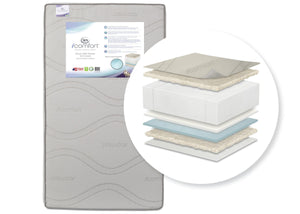 Serta iComfort Dawn Mist Deluxe Firm Foam Crib and Toddler Mattress, a1a No Color (NO)
