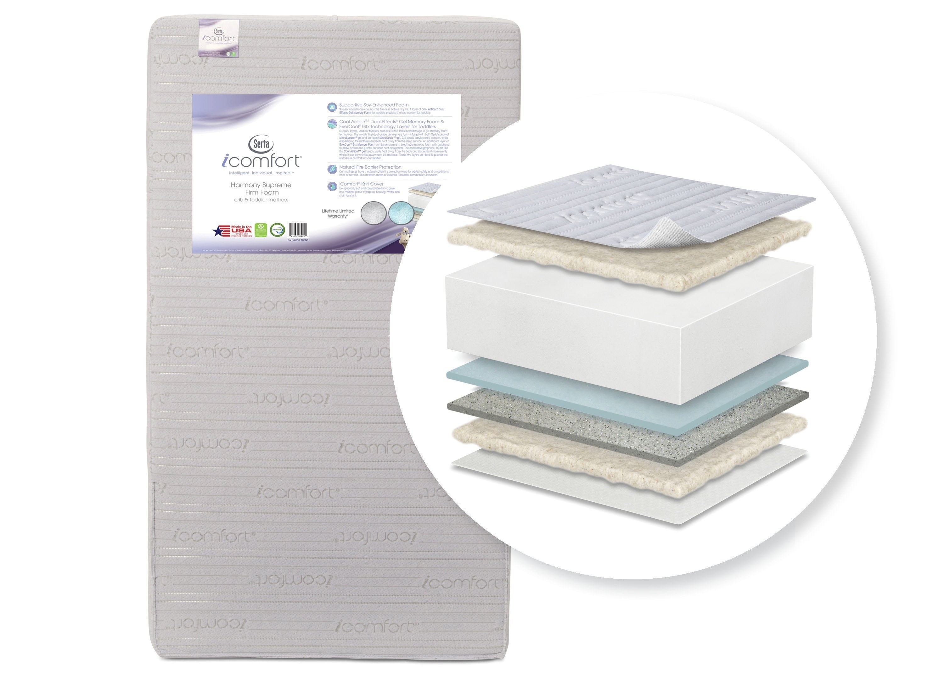 perfect qlt p wid firm queen prod super serta sleeper mattress pillowtop walworth hei