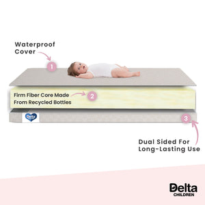 Delta Children Twinkle Stars 4-Inch Mini Crib Mattress, Side Features View
