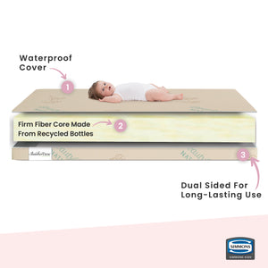 Simmons Kids SlumberTime Naturally 4-Inch Mini Crib Mattress, Side Features View