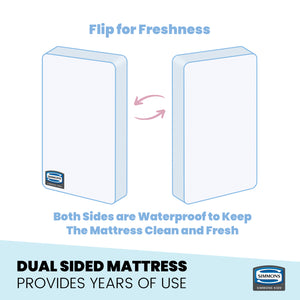 Simmons Kids SlumberTime Naturally 4-Inch Mini Crib Mattress, Dual Sided View