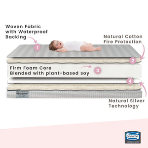 Beautyrest Silver Slumber Nights Crib and Toddler Mattress, Side Features View