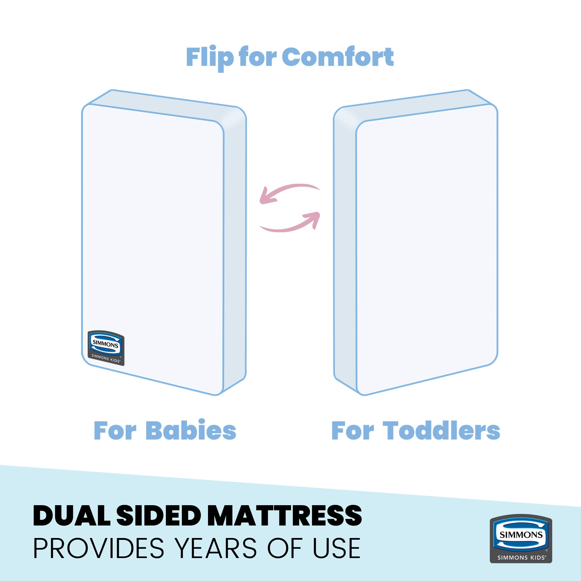 Beautyrest Silver Slumber Nights Crib and Toddler Mattress, Dual Sided View