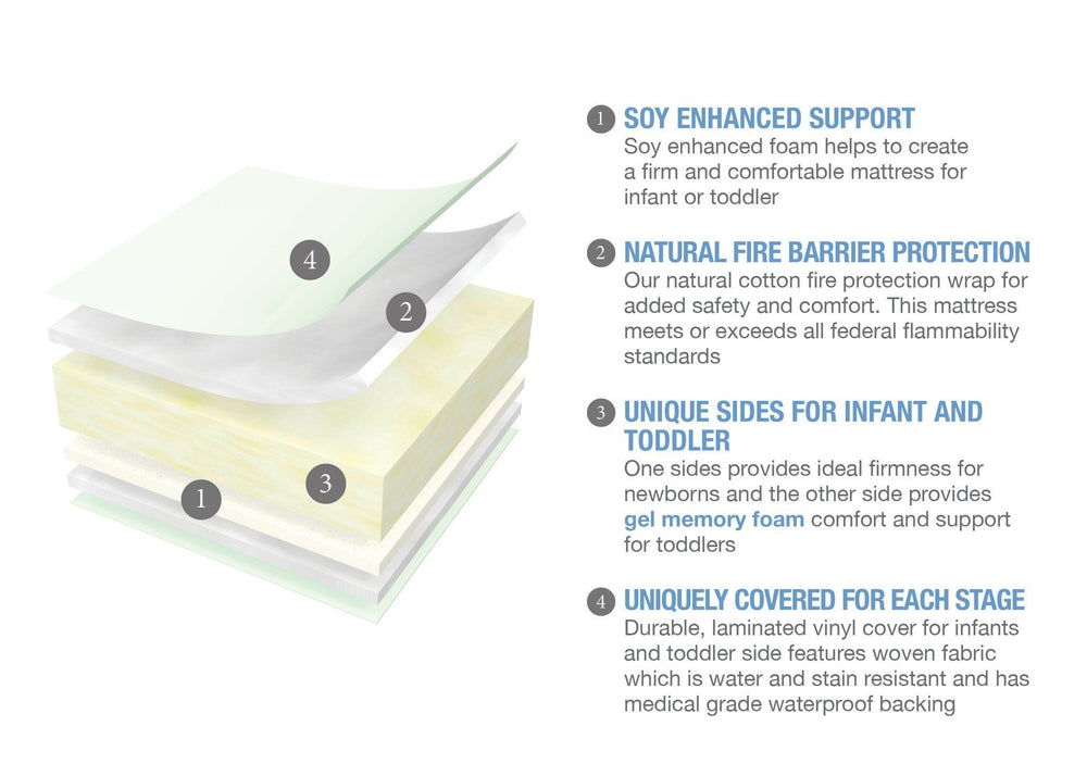 Serta Tranquility Comfort Supreme Crib & Toddler Mattress features a2a